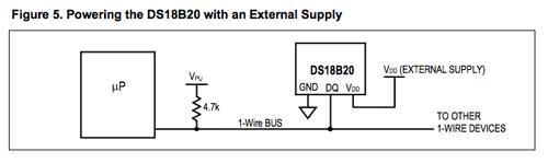 ESP32, DS18B20, TM1637 integration: Displaying temperature data